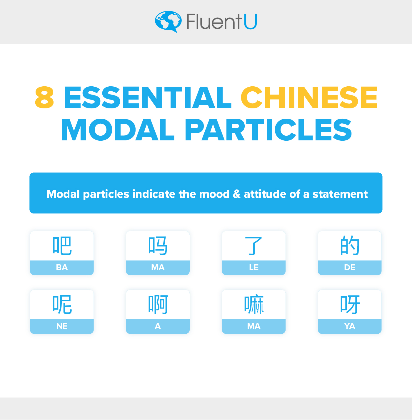 chinese particles