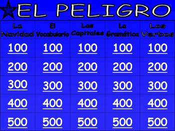 6 Dynamic Spanish Grammar Games to Make Class a Blast | FluentU ...