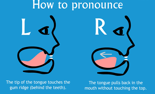 How to Improve Your English Pronunciation to Talk Like a