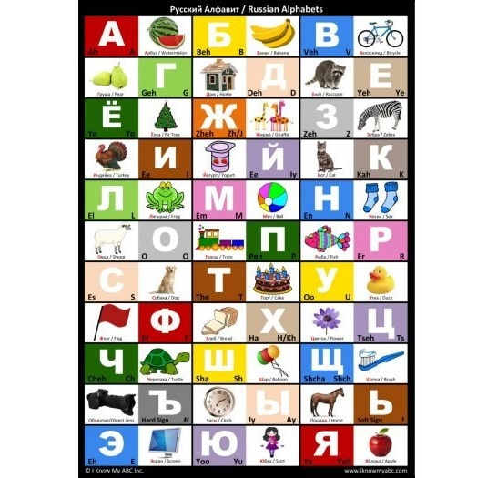 8 Russian Alphabet Charts For Off The Charts Learning Fluentu Russian