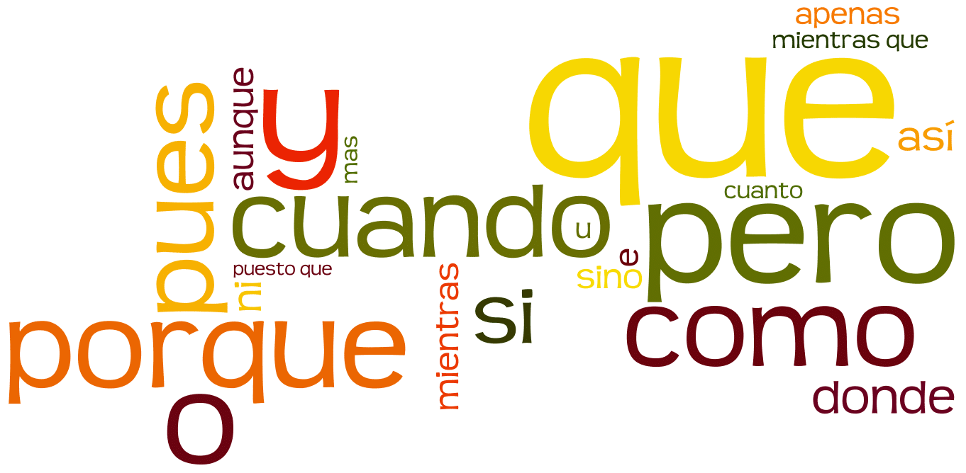 spanish-core-vocabulary