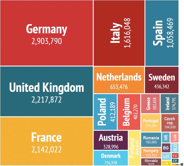 EU_GDP