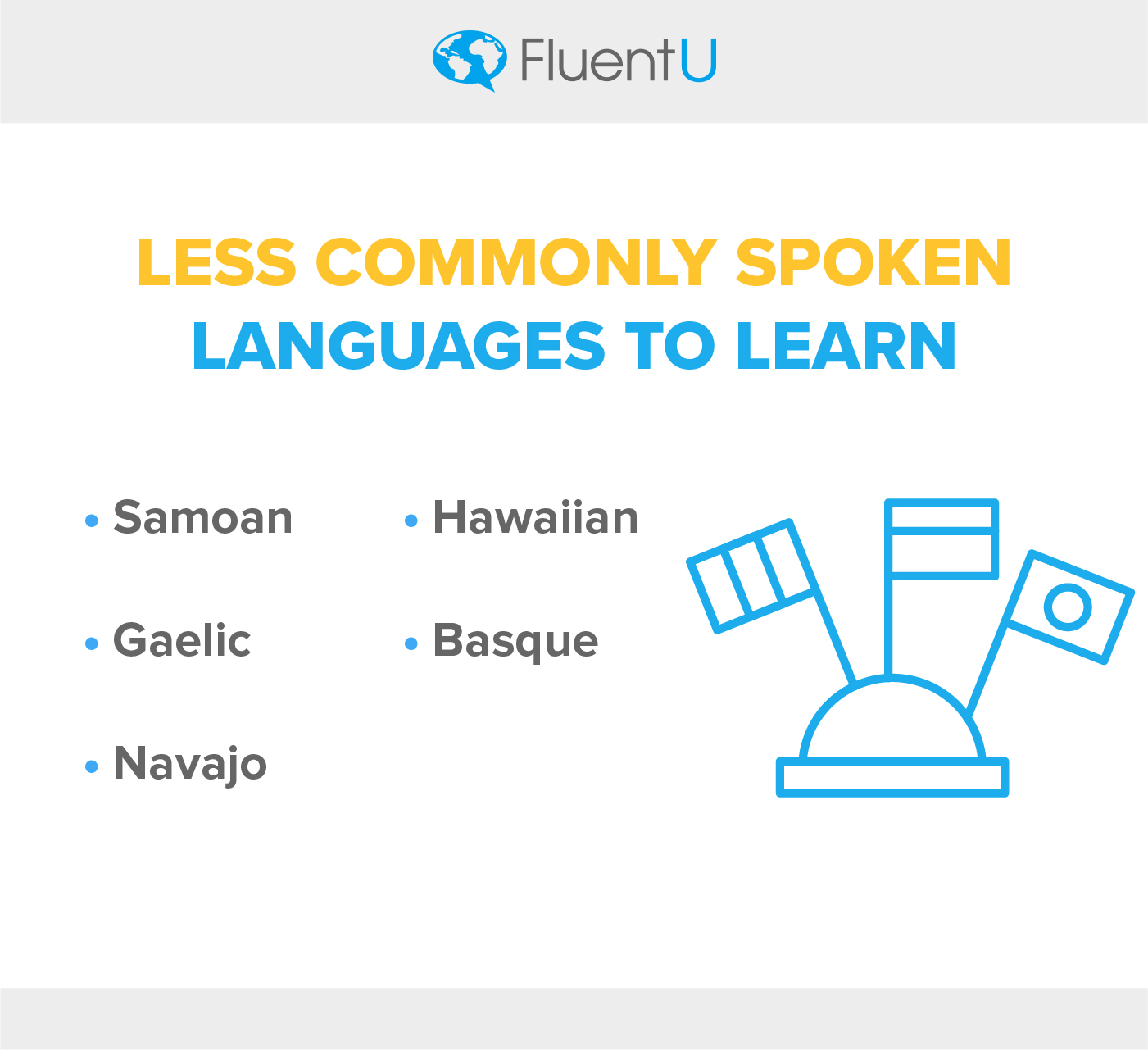 what languages should i learn